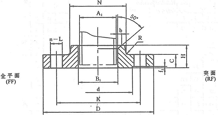 带颈平焊法兰结构清晰图